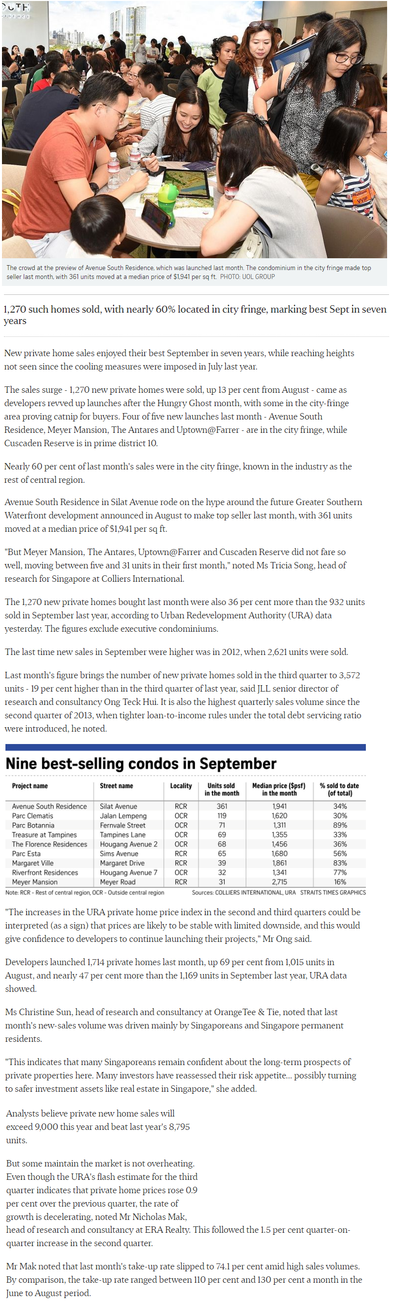 Clavon - New Private Home Sales Hit A High In Sept